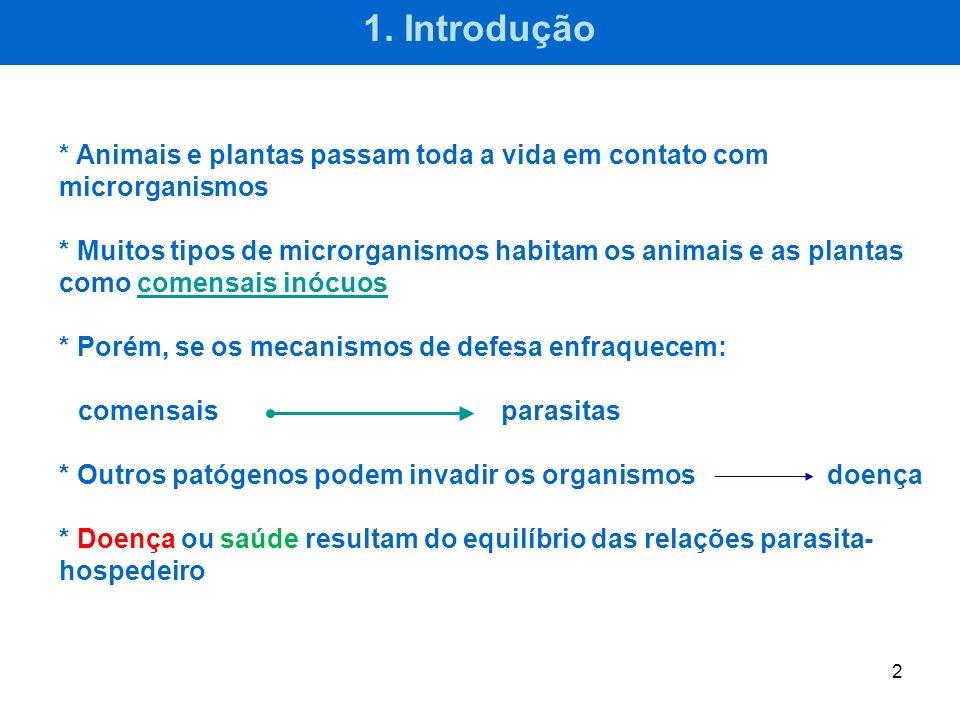 1. Introdução * Animais e plantas passam toda a vida em contato com microrganismos.