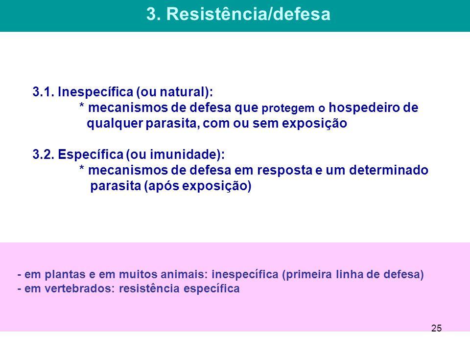 3. Resistência/defesa 3.1. Inespecífica (ou natural):
