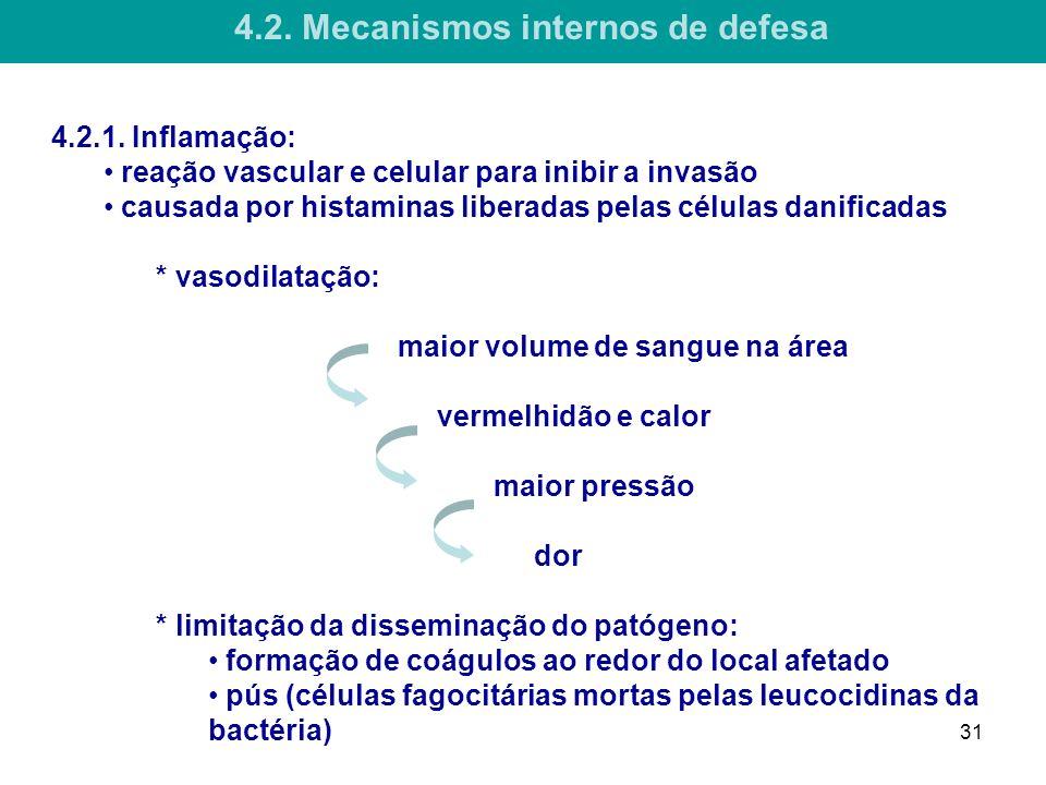 4.2. Mecanismos internos de defesa