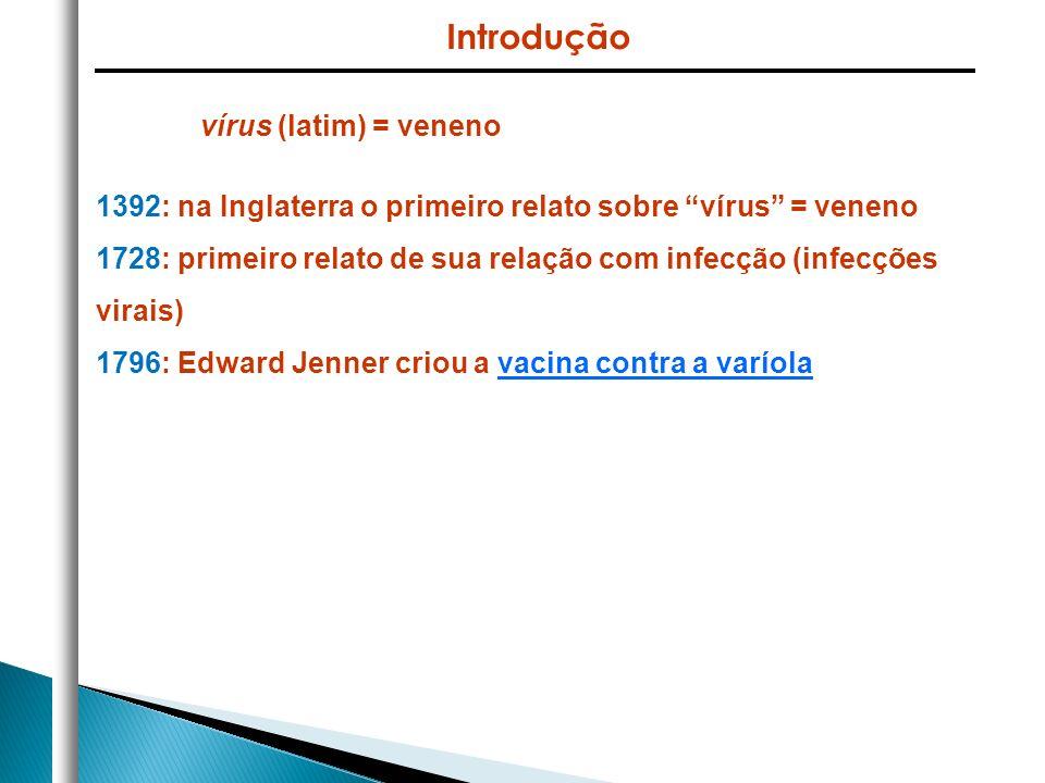 Introdução vírus (latim) = veneno