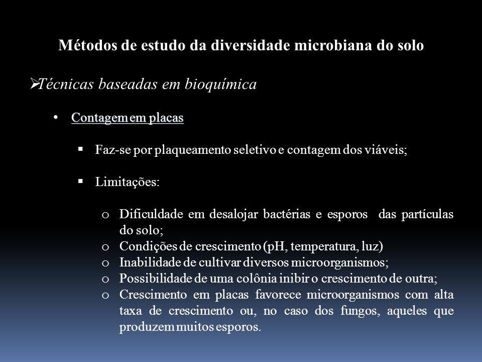 Métodos de estudo da diversidade microbiana do solo