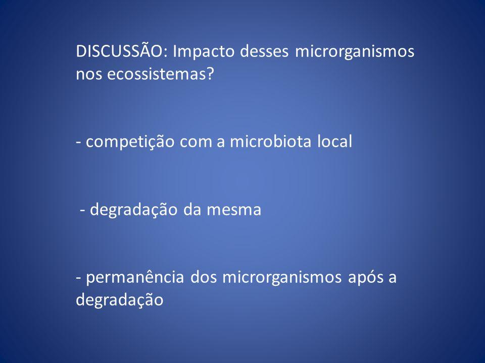 DISCUSSÃO: Impacto desses microrganismos nos ecossistemas