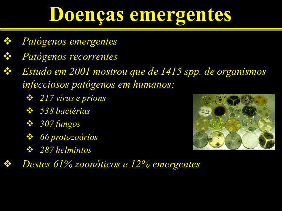Doenças emergentes Patógenos emergentes Patógenos recorrentes