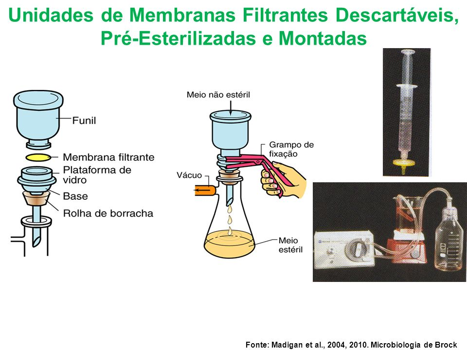 Unidades de Membranas Filtrantes Descartáveis, Pré-Esterilizadas e Montadas