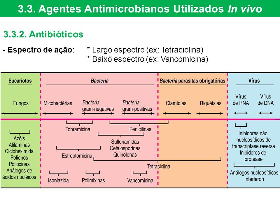 3.3. Agentes Antimicrobianos Utilizados In vivo