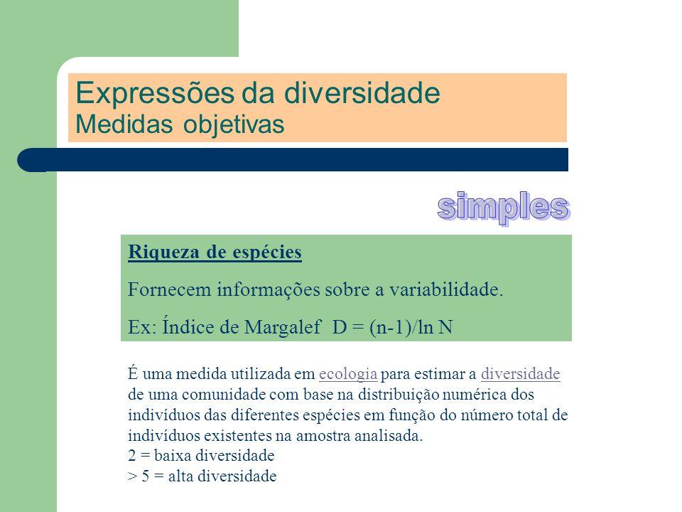 Expressões da diversidade Medidas objetivas