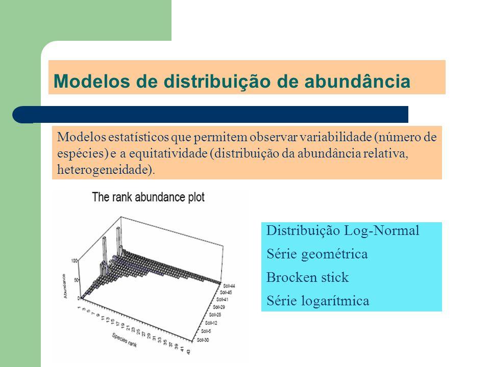 Modelos de distribuição de abundância