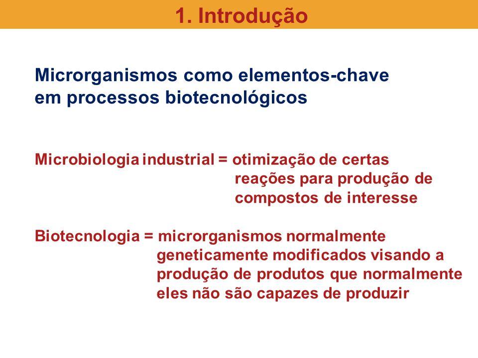 1. Introdução Microrganismos como elementos-chave