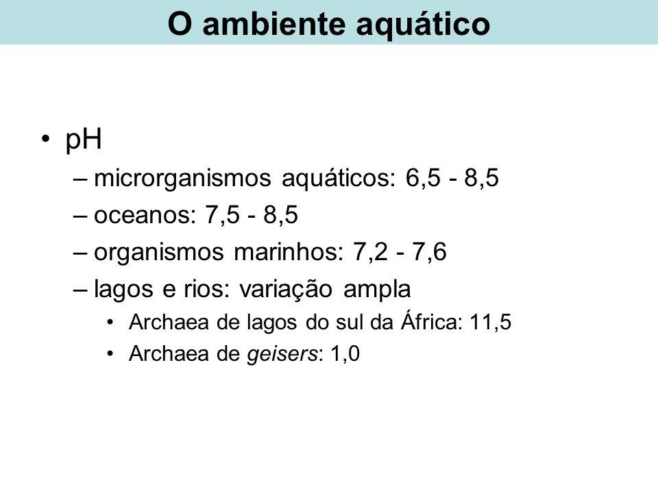 O ambiente aquático pH microrganismos aquáticos: 6,5 - 8,5