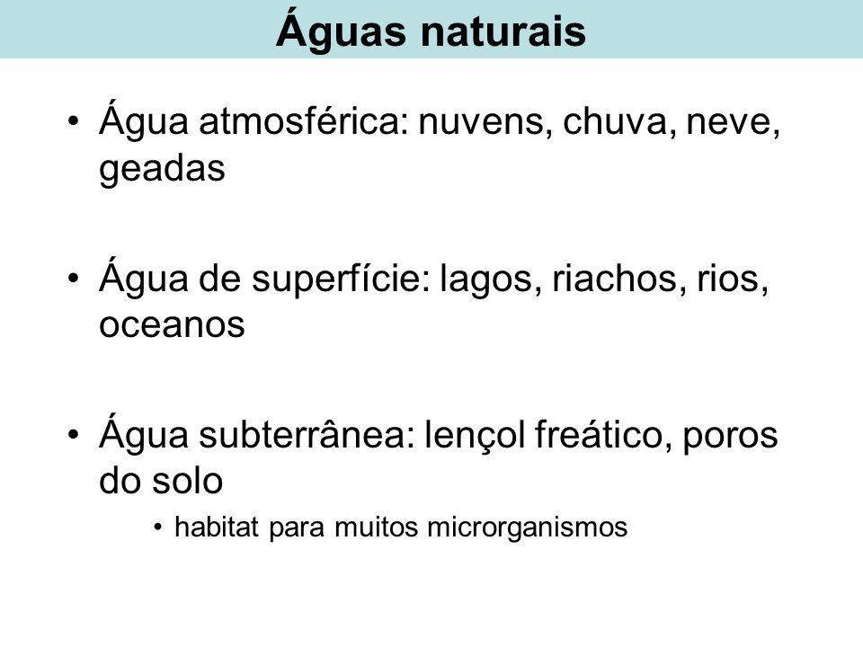 Águas naturais Água atmosférica: nuvens, chuva, neve, geadas