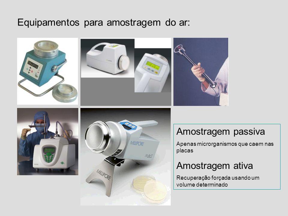 Equipamentos para amostragem do ar: