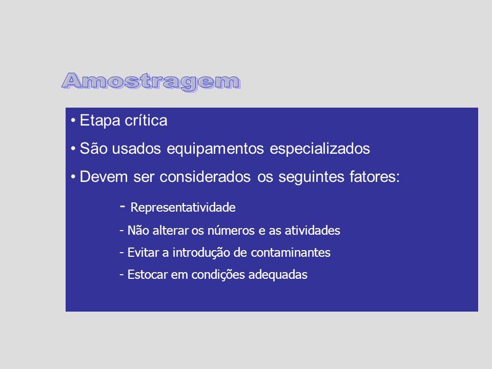 Amostragem - Representatividade Etapa crítica