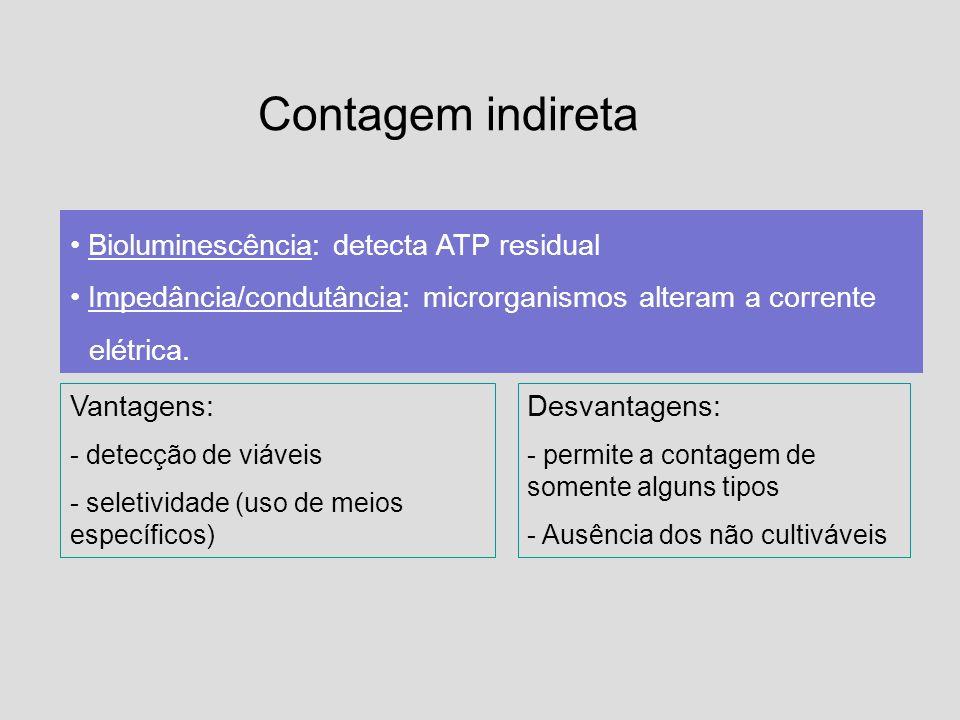 Contagem indireta • Bioluminescência: detecta ATP residual