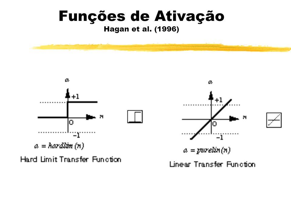 Funções de Ativação Hagan et al. (1996)