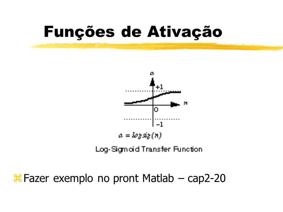 Funções de Ativação Fazer exemplo no pront Matlab – cap2-20