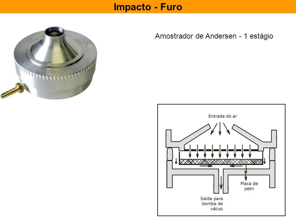 Impacto - Furo Amostrador de Andersen - 1 estágio