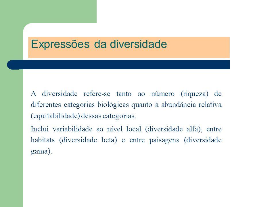 Expressões da diversidade