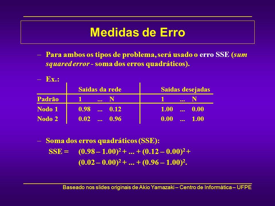 Medidas de ErroPara ambos os tipos de problema, será usado o erro SSE (sum squared error - soma dos erros quadráticos).