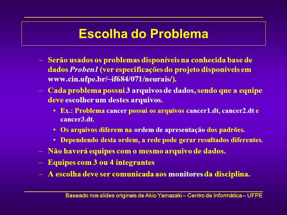 Escolha do Problema