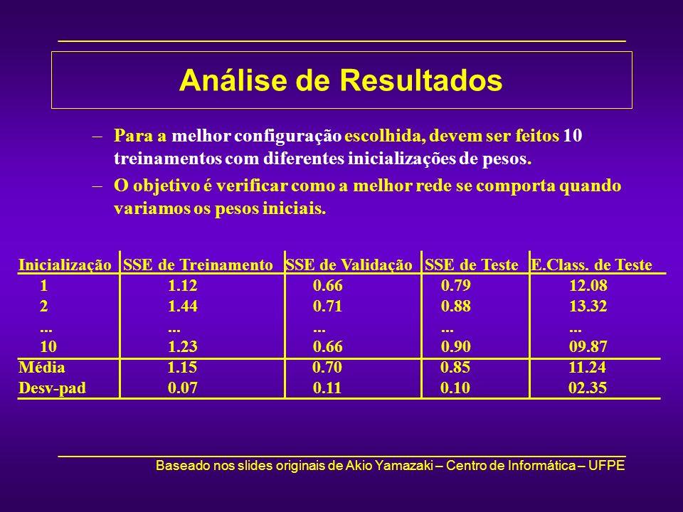 Análise de Resultados Para a melhor configuração escolhida, devem ser feitos 10 treinamentos com diferentes inicializações de pesos.