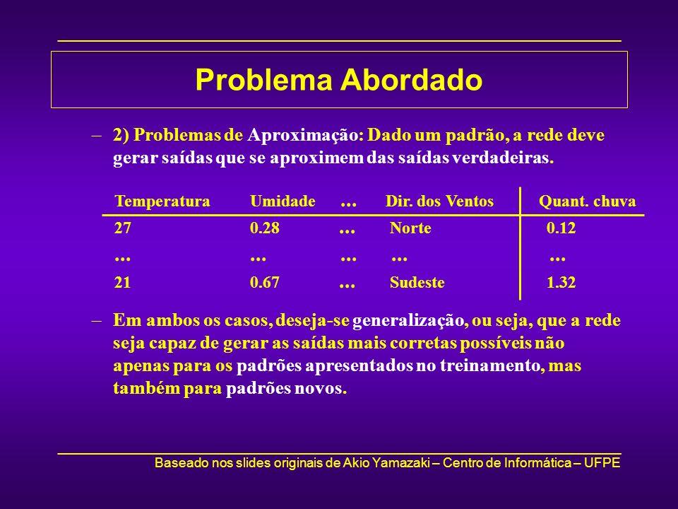 Problema Abordado2) Problemas de Aproximação: Dado um padrão, a rede deve gerar saídas que se aproximem das saídas verdadeiras.