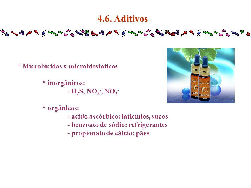 4.6. Aditivos * Microbicidas x microbiostáticos * inorgânicos: