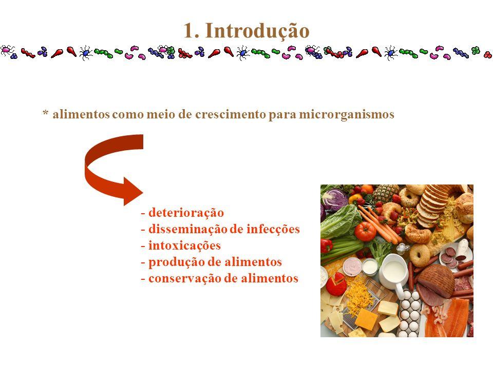 1. Introdução * alimentos como meio de crescimento para microrganismos