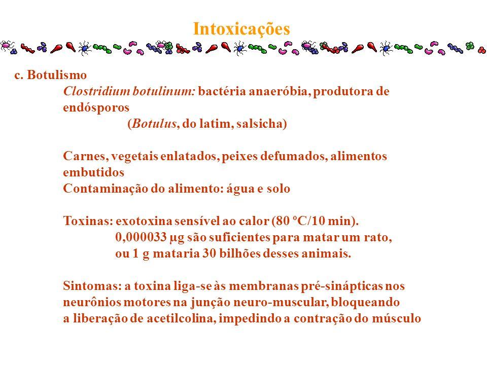 Intoxicações c. Botulismo