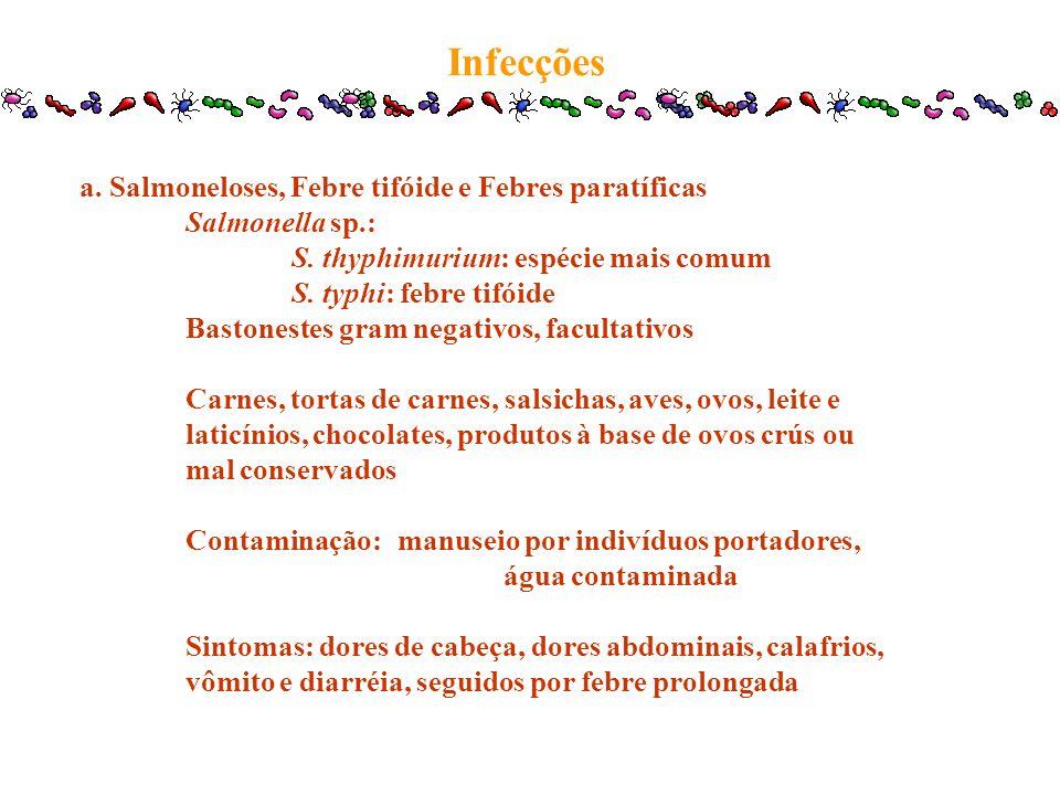 Infecções a. Salmoneloses, Febre tifóide e Febres paratíficas