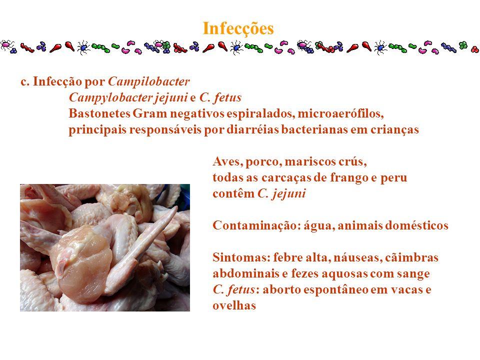 Infecções c. Infecção por Campilobacter