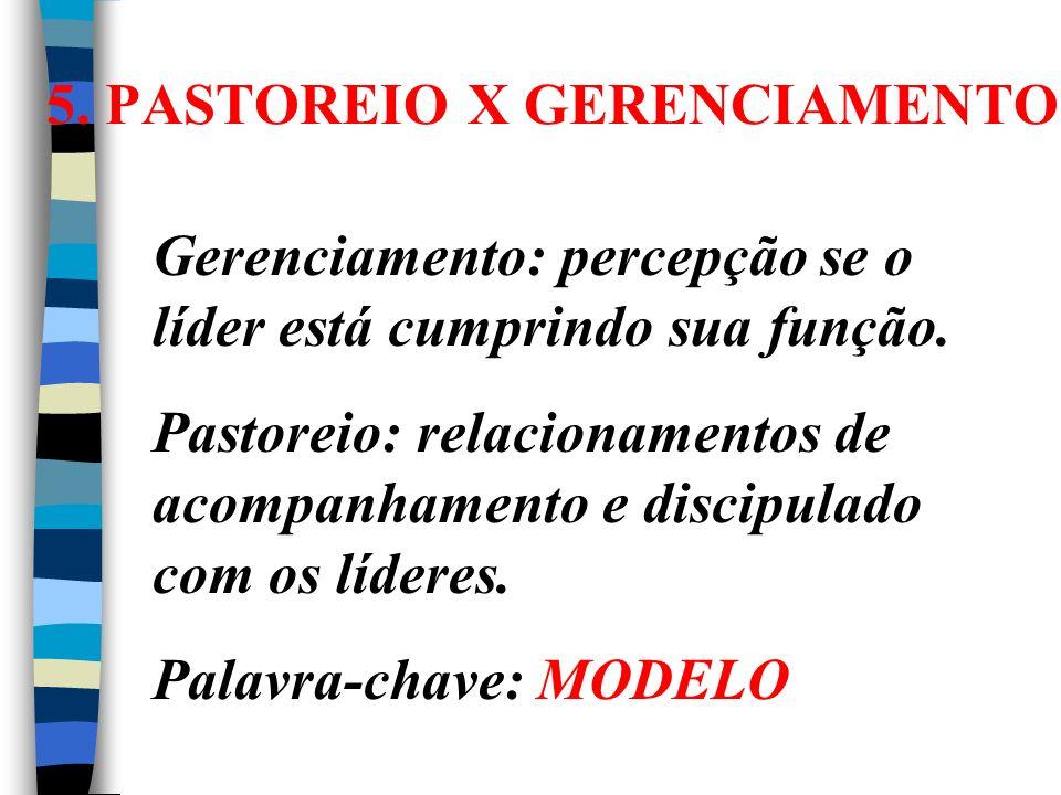 5. PASTOREIO X GERENCIAMENTO