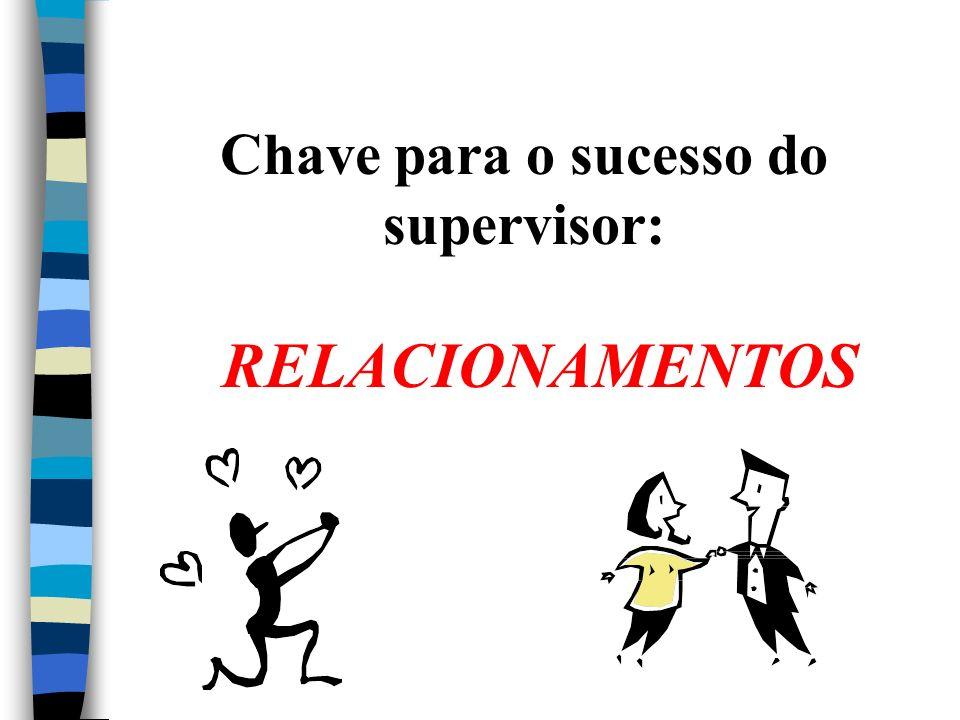 Chave para o sucesso do supervisor:
