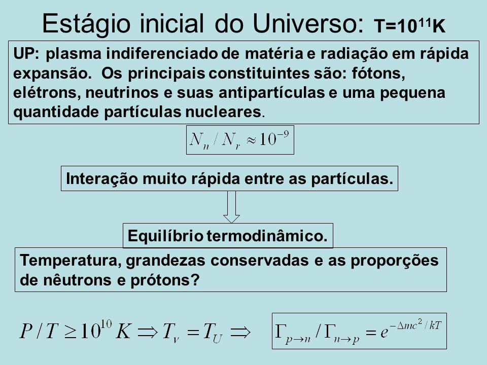 Estágio inicial do Universo: T=1011K