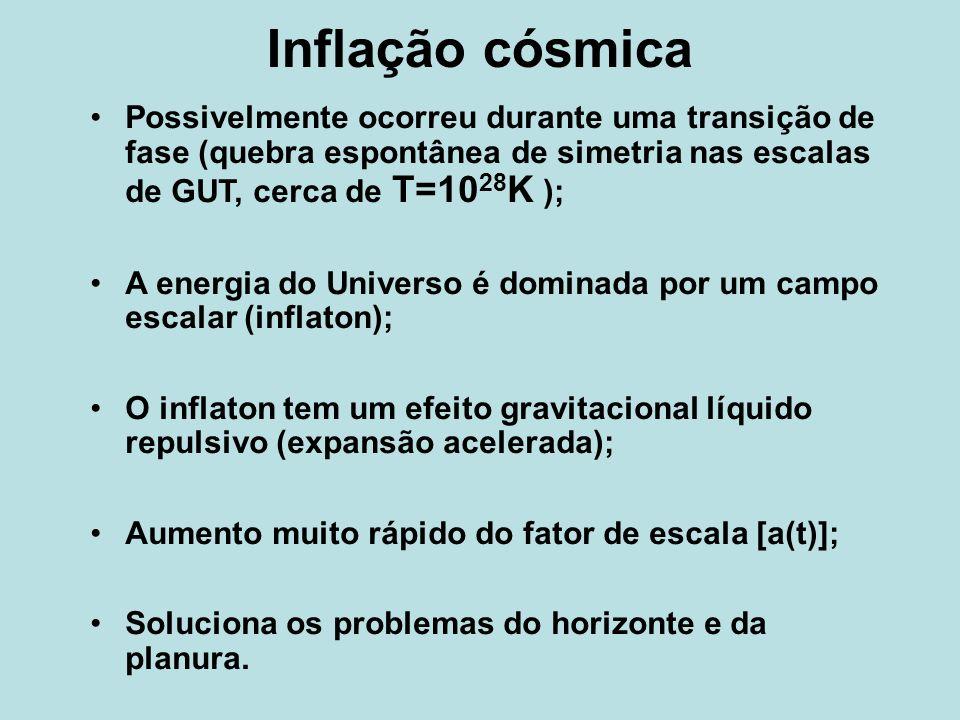 Inflação cósmica Possivelmente ocorreu durante uma transição de fase (quebra espontânea de simetria nas escalas de GUT, cerca de T=1028K );