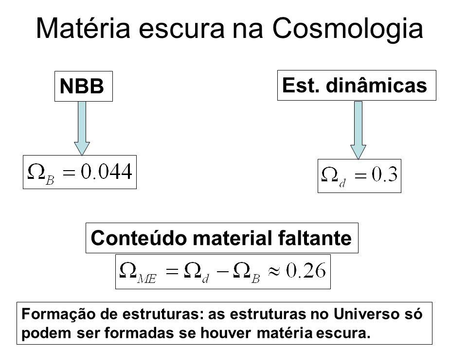 Matéria escura na Cosmologia