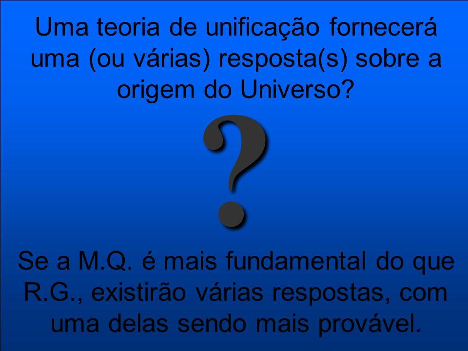 Uma teoria de unificação fornecerá uma (ou várias) resposta(s) sobre a origem do Universo