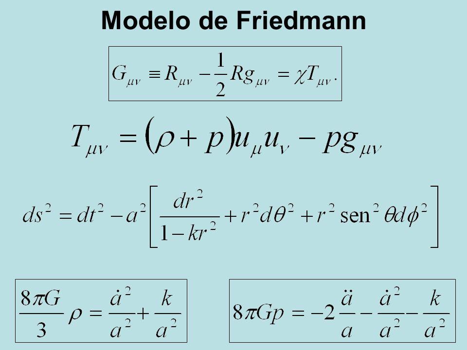 Modelo de Friedmann