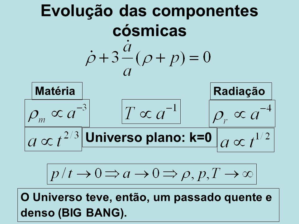 Evolução das componentes cósmicas