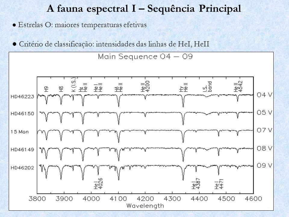 A fauna espectral I – Sequência Principal