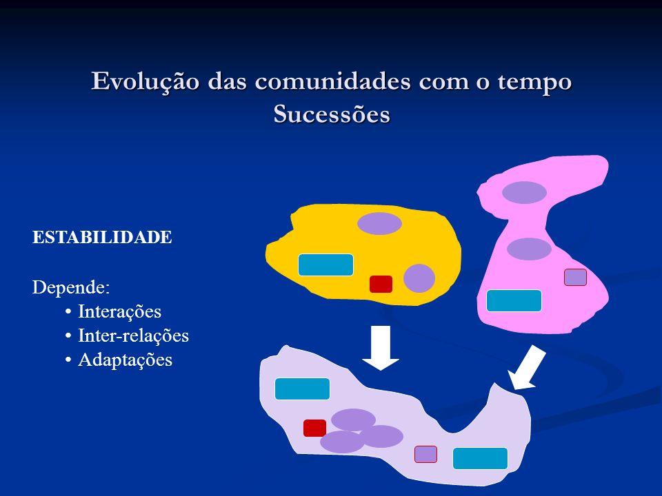 Evolução das comunidades com o tempo Sucessões