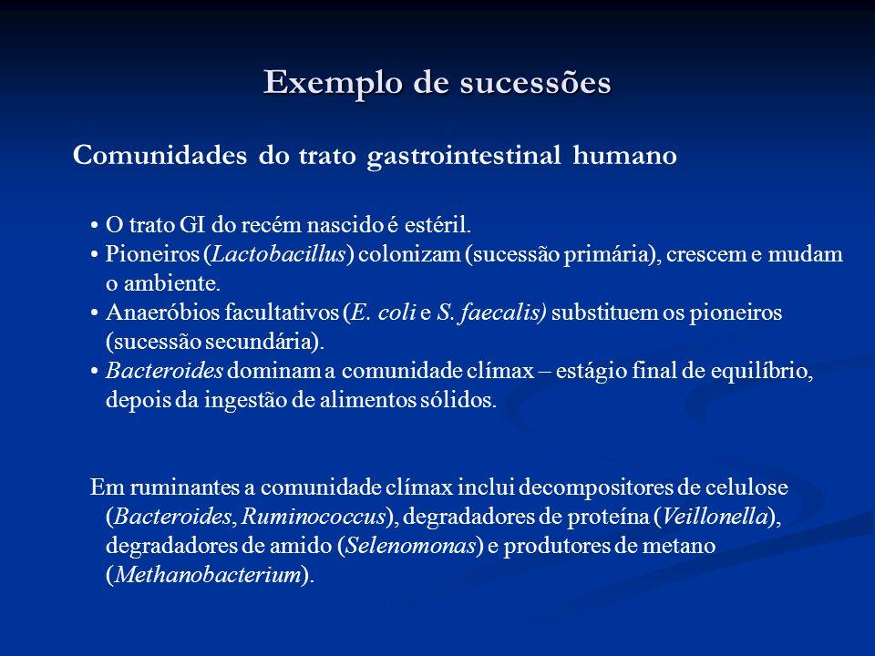 Exemplo de sucessões Comunidades do trato gastrointestinal humano