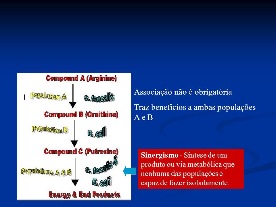 Associação não é obrigatória Traz benefícios a ambas populações A e B
