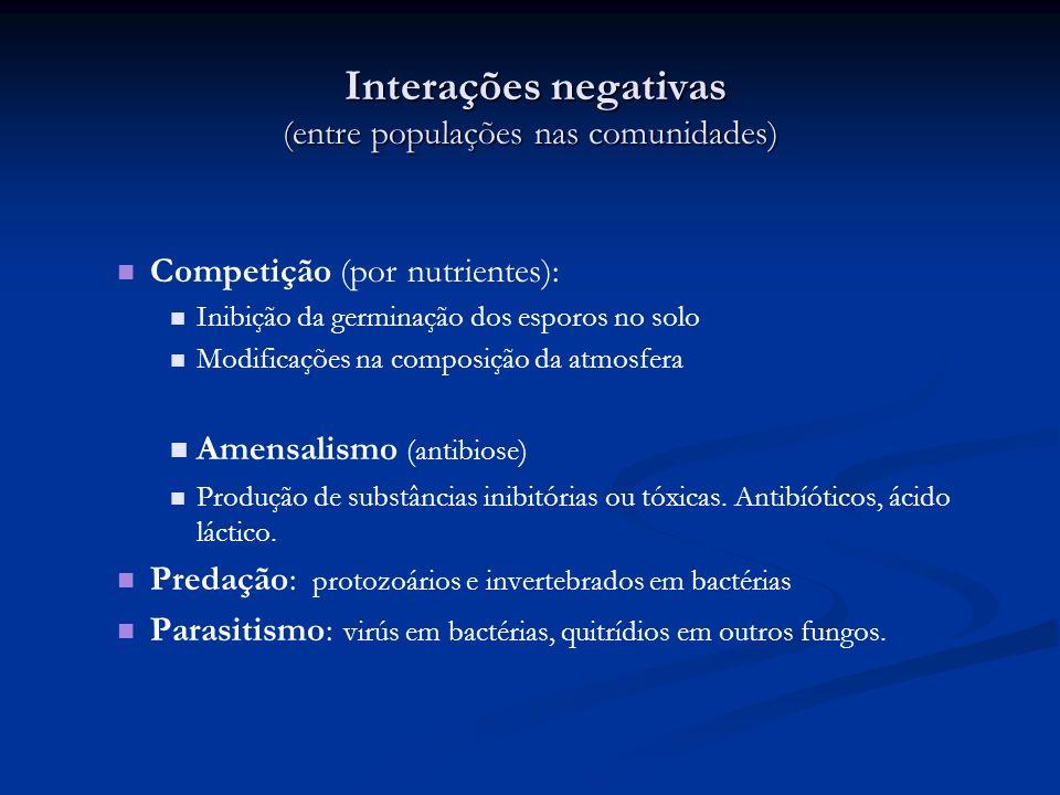 Interações negativas (entre populações nas comunidades)