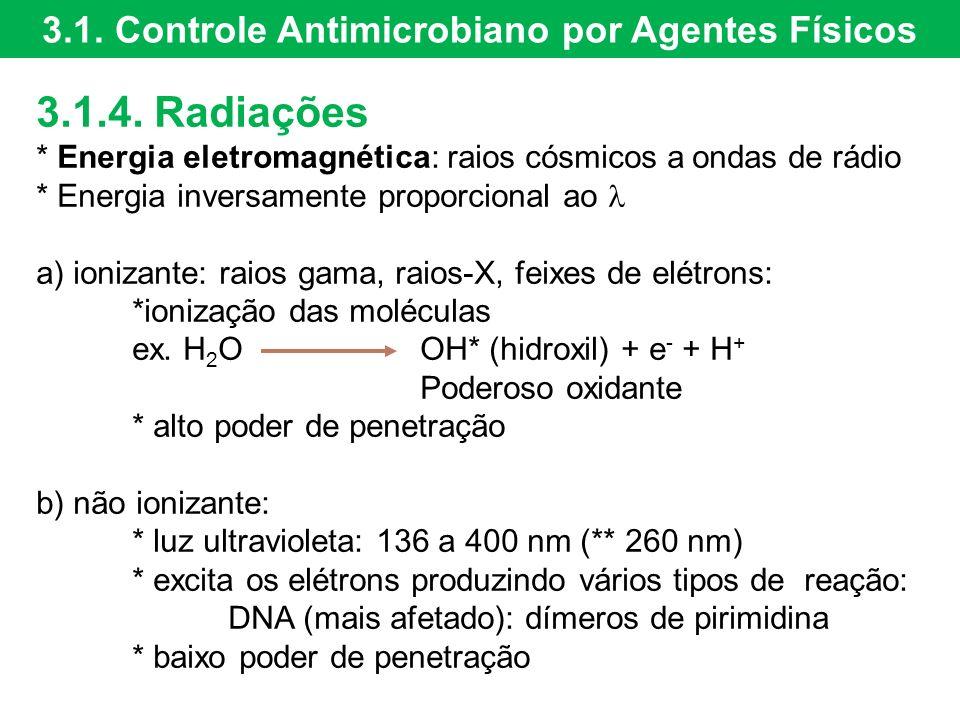 3.1. Controle Antimicrobiano por Agentes Físicos