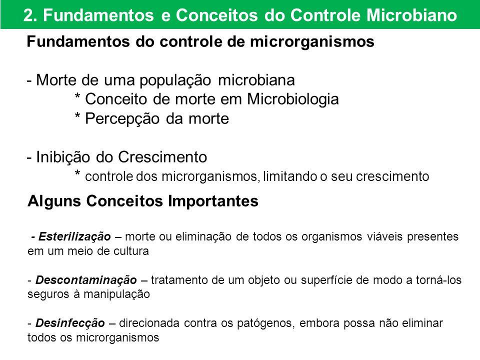 2. Fundamentos e Conceitos do Controle Microbiano