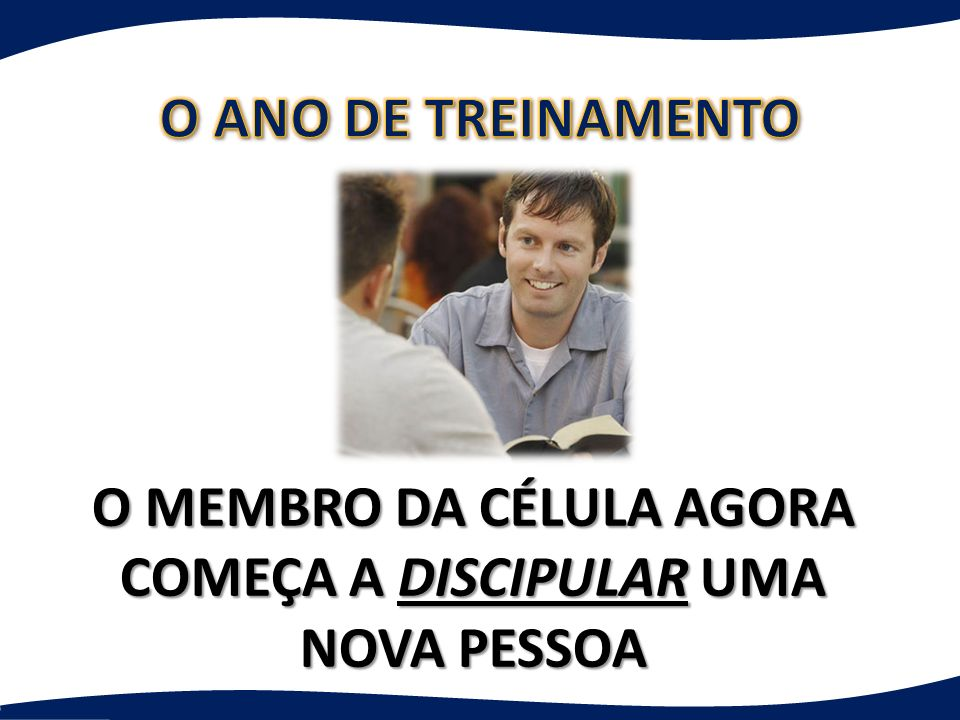 O MEMBRO DA CÉLULA AGORA COMEÇA A DISCIPULAR UMA NOVA PESSOA