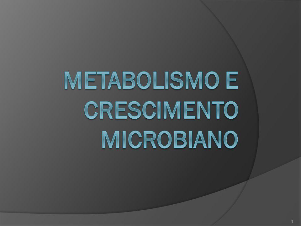Metabolismo e crescimento Microbiano
