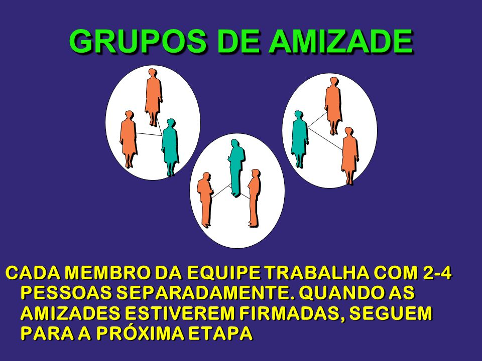 GRUPOS DE AMIZADECADA MEMBRO DA EQUIPE TRABALHA COM 2-4 PESSOAS SEPARADAMENTE.