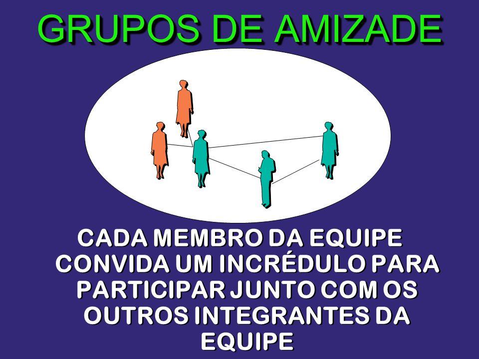 GRUPOS DE AMIZADE CADA MEMBRO DA EQUIPE CONVIDA UM INCRÉDULO PARA PARTICIPAR JUNTO COM OS OUTROS INTEGRANTES DA EQUIPE.