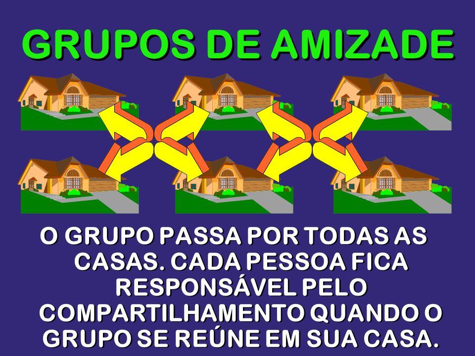 GRUPOS DE AMIZADE O GRUPO PASSA POR TODAS AS CASAS.